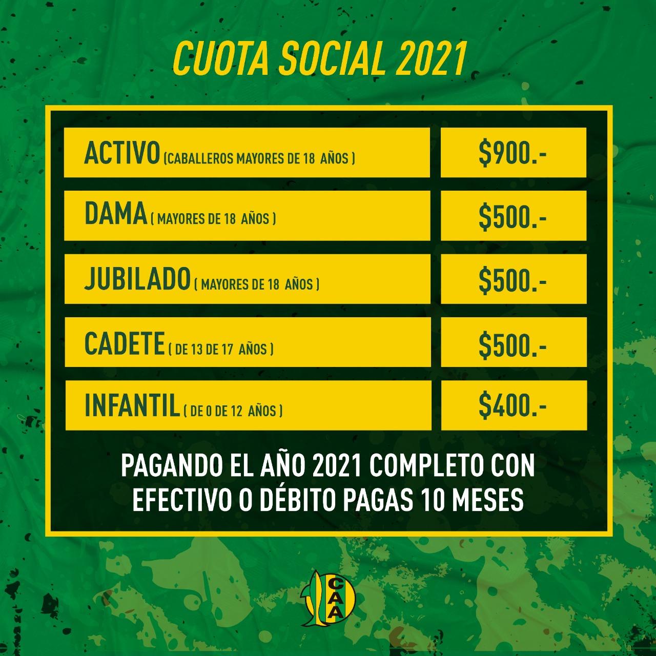 Valores de la cuota social 2021